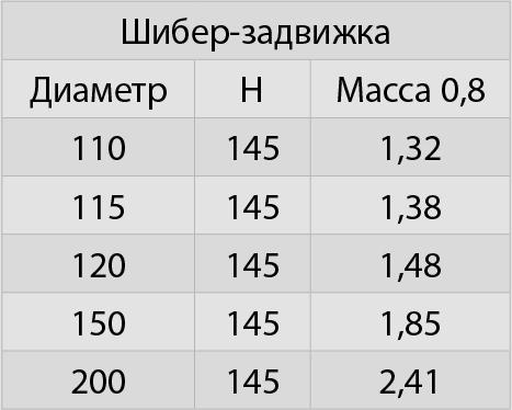 Шибер задвижка таблица.jpg